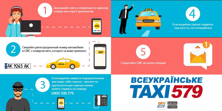 Безопасная поездка: в Оптимальном Такси 579 дали советы пассажирам